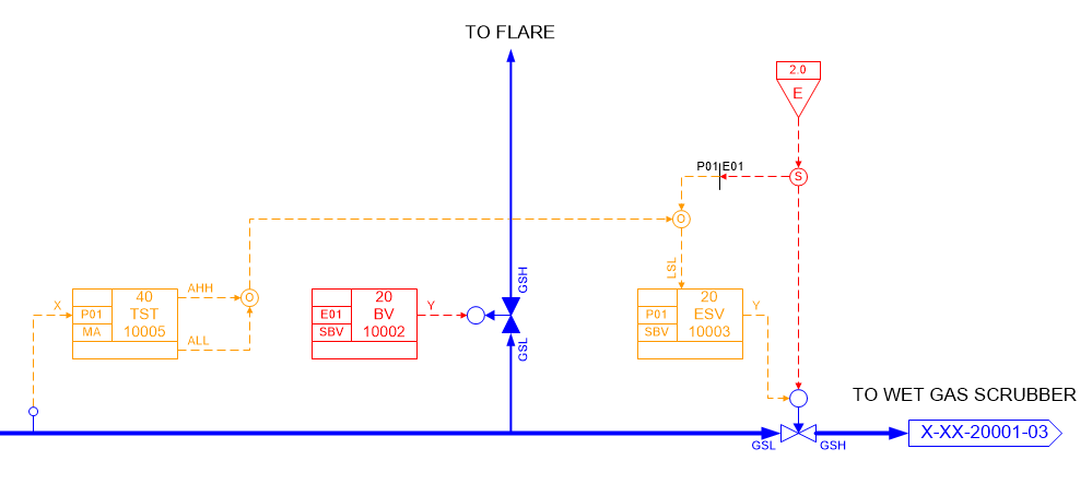 How To Draw Scd  System Control Diagrams  With Norsok I